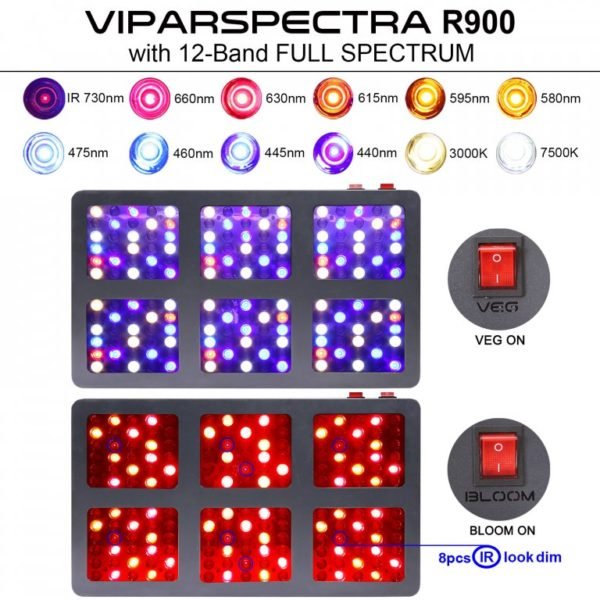 viparspectra 900
