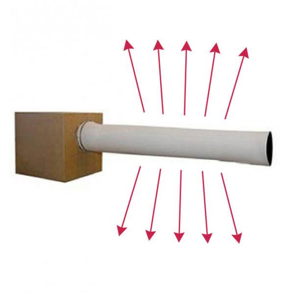 airsock-ventilation-grolys
